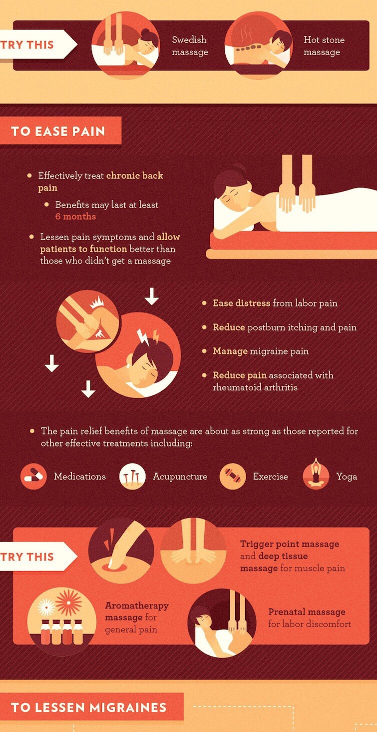 The Amazing Benefits of a Massage